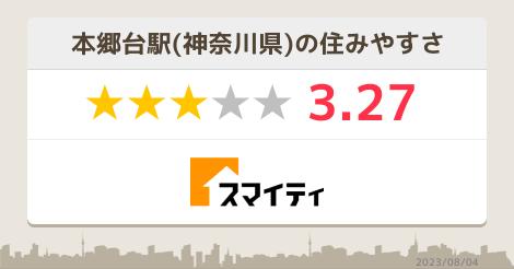 2ページ目)本郷台駅の生活・暮...